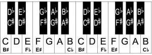 piano_notes